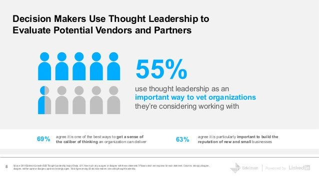 Powered by Decision Makers Use Thought Leadership to Evaluate Potential Vendors and Partners Source: 2019 Edelman-LinkedIn...
