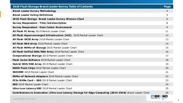 June 2018 Brand Leader Survey 2018 Flash Storage Brand Leader Survey Table of Contents Page Brand Leader Survey Methodolog...