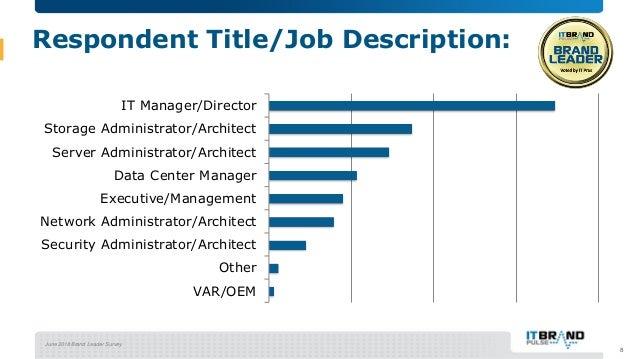 June 2018 Brand Leader Survey Respondent Title/Job Description: VAR/OEM Other Security Administrator/Architect Network Adm...