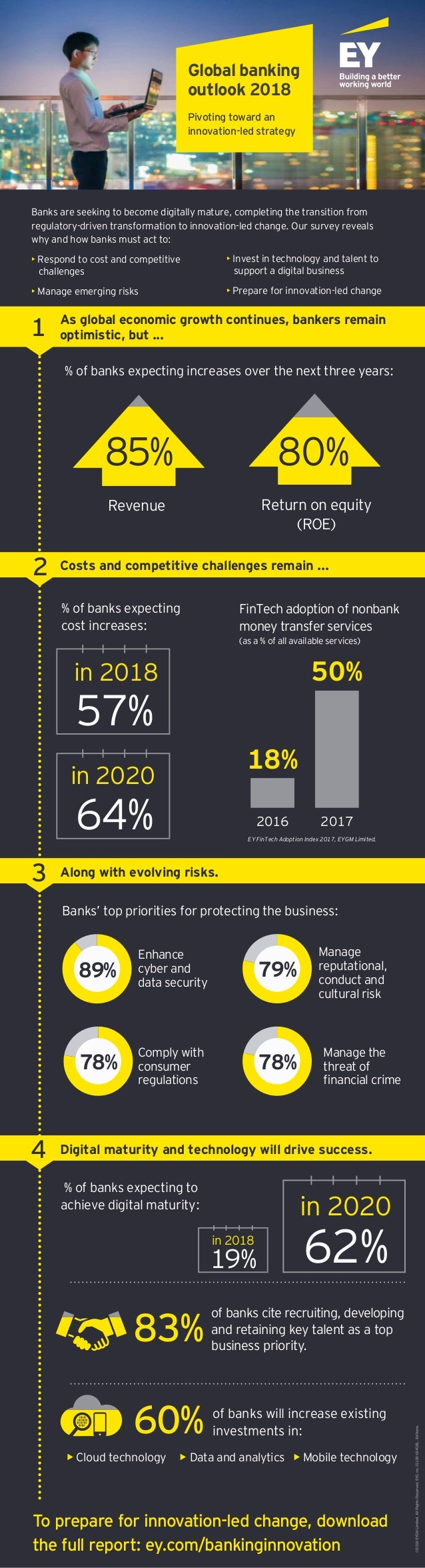 Global banking outlook 2018 Pivoting toward an innovation-led strategy ©2018EYGMLimited.AllRightsReserved.EYGno.01138-184G...