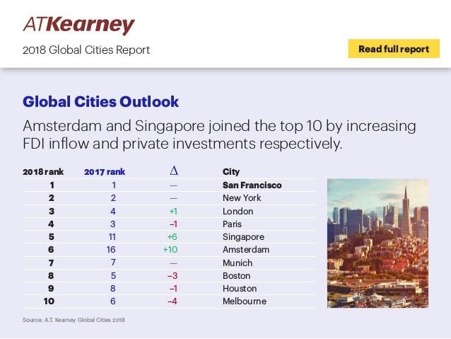 Afbeeldingsresultaat voor global cities report 2018 a.t. kearney amsterdam
