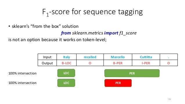 F1-score for CoNNL NER-2003 shared task, an ultimate solution 25 • original script on Perl for NER-2003 shared task by Eri...