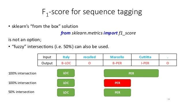 Grammarly AI-NLP Club #6 - Sequence Tagging using Neural