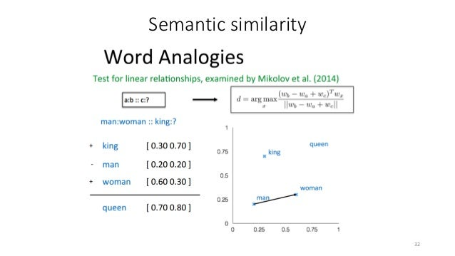 Features used to train the taggers for AM 34 Stab C., Gurevych I. Parsing Argumentation Structures in Persuasive Essays //...