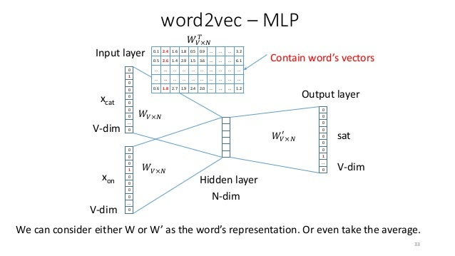 Embeddings vs hand-crafted features in AM 35 In-domain scenario Cross-domain scenario Stab C., Gurevych I. Parsing Argumen...