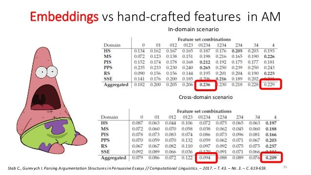 Experiment: extending the vocabulary for GloVe embeddings 37 Strategy Found embedding vectors Strategy # 1: use only embed...