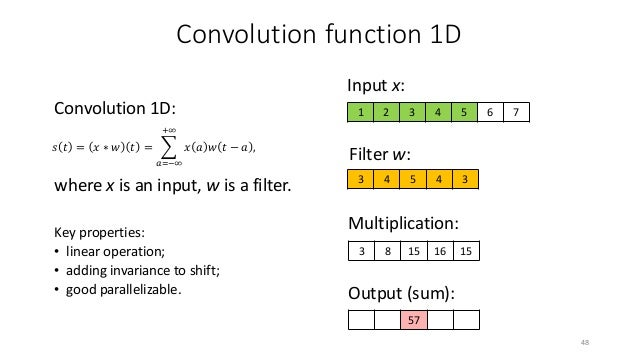 Convolution function 1D Convolution 1D: 𝑠𝑠 𝑡𝑡 = 𝑥𝑥 ∗ 𝑤𝑤 𝑡𝑡 = � 𝑎𝑎=−∞ +∞ 𝑥𝑥 𝑎𝑎 𝑤𝑤 𝑡𝑡 − 𝑎𝑎 , where x is an input, w is a fil...