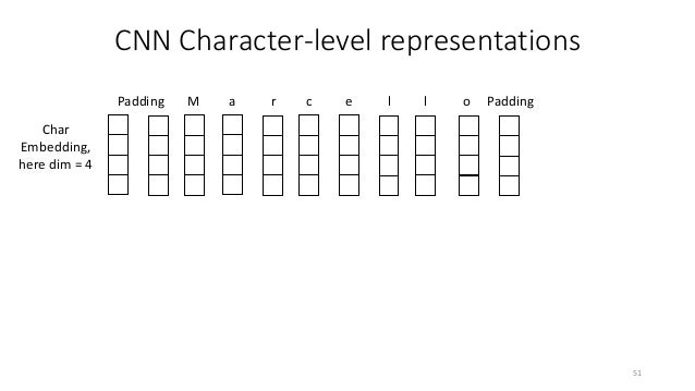 CNN Character-level representations 53 Padding M a r c e l l o Padding Char Embedding, here dim = 4 Convolution 1-D • 30 f...