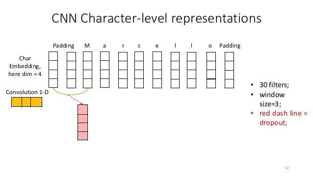 CNN Character-level representations 54 Padding M a r c e l l o Padding Char Embedding, here dim = 4 Convolution 1-D • 30 f...