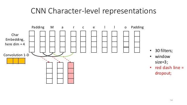 CNN Character-level representations 56 Padding M a r c e l l o Padding Char Embedding, here dim = 4 Convolution 1-D Char-l...