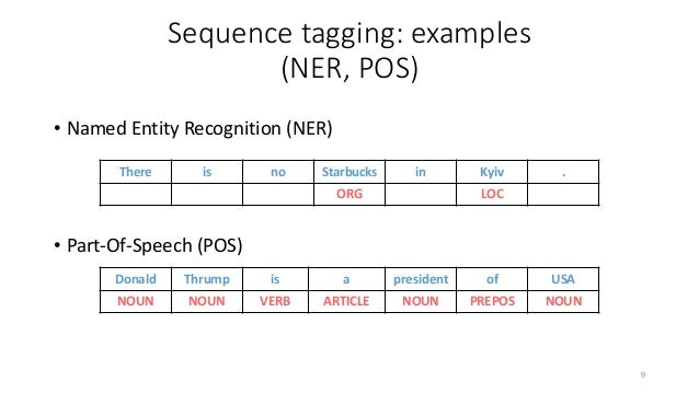 """Argument Component Detection 11 List of Argument Components: """"THE"""" -- this token is a part of the thesis of the argument (..."""