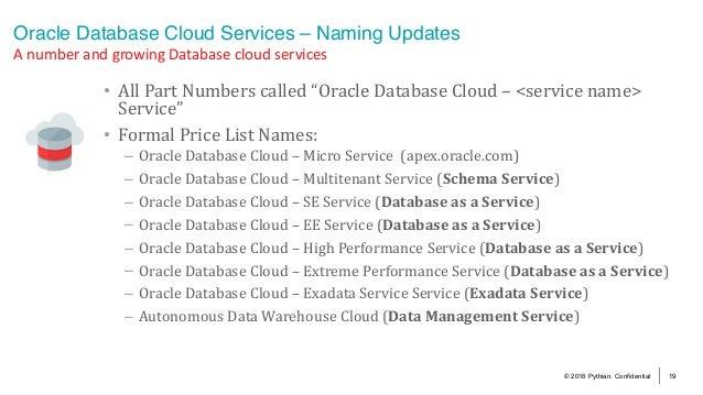 © 2016 Pythian. Confidential 19 Oracle Database Cloud Services – Naming Updates AnumberandgrowingDatabasecloudservi...