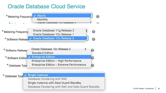© 2016 Pythian. Confidential 22 Oracle Database Cloud Service