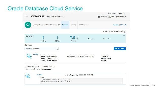 © 2016 Pythian. Confidential 25 Oracle Database Cloud Service