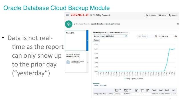 """Oracle Database Cloud Backup Module !35 • Dataisnotreal- kmeasthereport canonlyshowup tothepriorday (""""yeste..."""