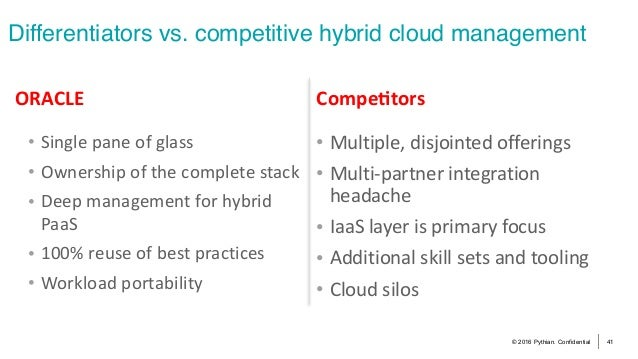 © 2016 Pythian. Confidential 41 Differentiators vs. competitive hybrid cloud management • Singlepaneofglass • Ownershi...