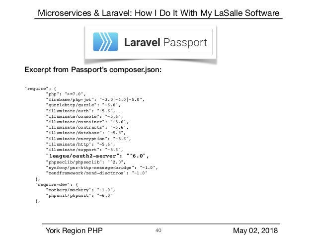 Micro Services and LaSalle Software