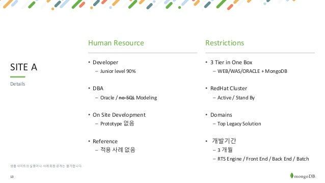 13 SITE A 샘플 사이트의 실명이나 사례 회원 공개는 불가합니다. Details • Developer – Junior level 90% • DBA – Oracle / no-SQL Modeling • On Site ...