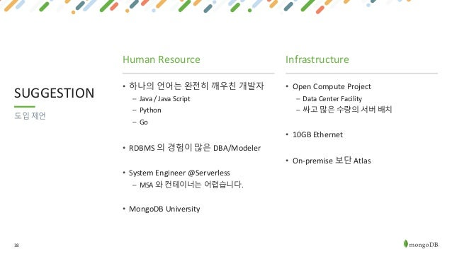 39 SUGGESTION 도입 제언 More than Cloud High Availability Scale Out Workload Isolation AtlasA.C.I.D. Zone Sharding
