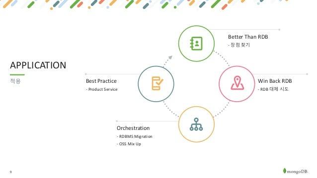 9 APPLICATION 적용 Better Than RDB - 장점 찾기 Win Back RDB - RDB 대체 시도 Orchestration - RDBMS Migration - OSS Mix Up Best Practi...