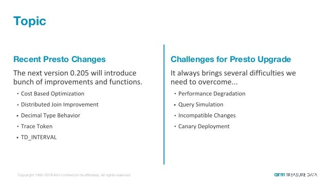 Recent Changes and Challenges for Future Presto
