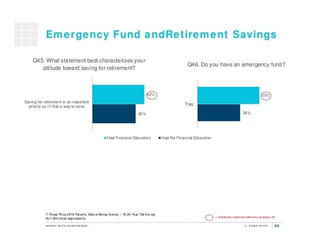 T  Rowe Price's 10th Annual Parents, Kids & Money Survey