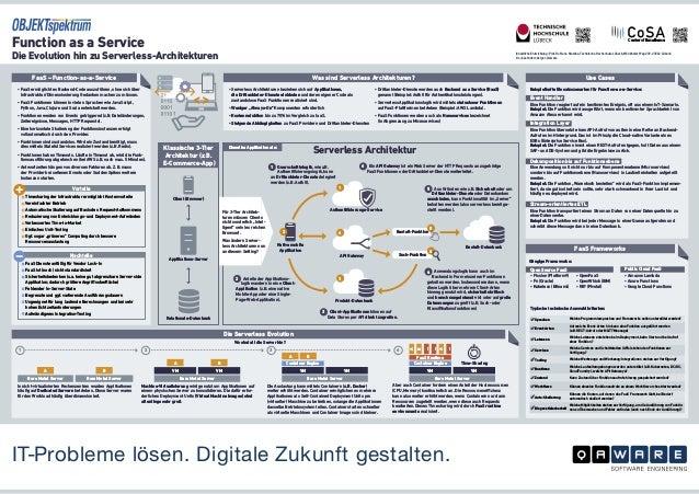 Function as a Service Die Evolution hin zu Serverless-Architekturen Inhaltliche Entwicklung: Prof. Dr. Nane Kratzke, Techn...
