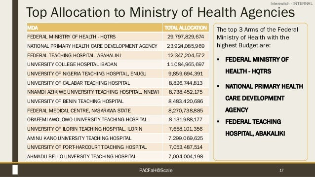Interswitch - INTERNAL Top Allocation to Ministry of Health Agencies 17 MDA TOTAL ALLOCATION FEDERAL MINISTRY OF HEALTH - ...