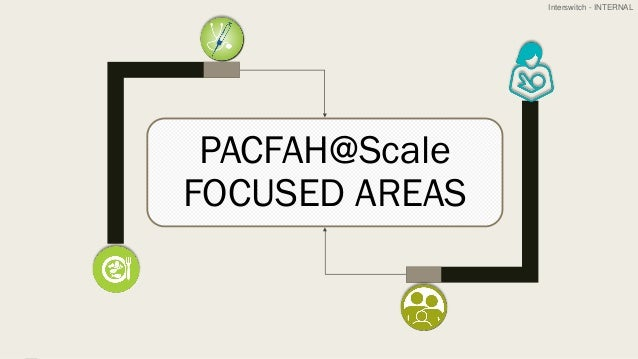Interswitch - INTERNAL PACFAH@Scale FOCUSED AREAS