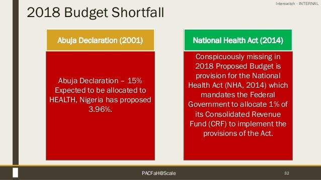 Interswitch - INTERNAL 2018 Budget Shortfall 32 Abuja Declaration – 15% Expected to be allocated to HEALTH, Nigeria has pr...