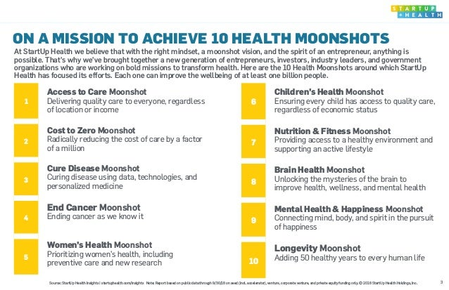 1 Access to Care Moonshot Delivering quality care to everyone, regardless of location or income 2 Cost to Zero Moonshot Ra...