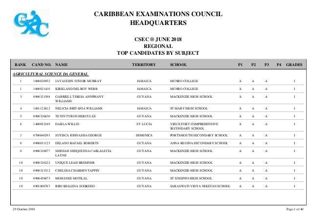 CARIBBEAN EXAMINATIONS COUNCIL HEADQUARTERS CSEC � JUNE 2018 REGIONAL TOP CANDIDATES BY SUBJECT TERRITORY SCHOOLRANK GRADE...