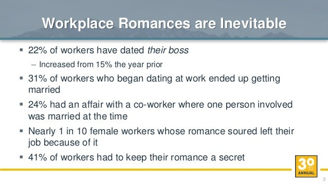 Workplace dating