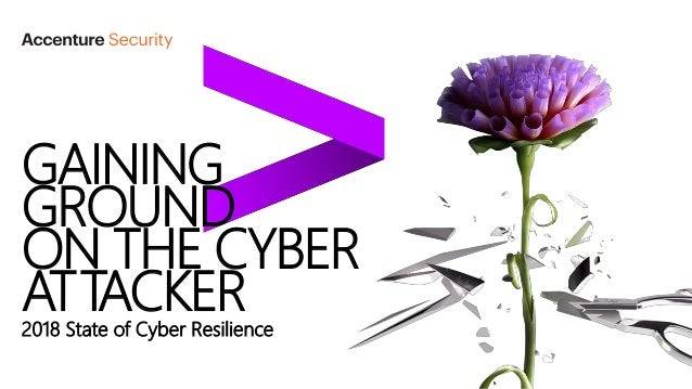 GAINING GROUND ON THE CYBER ATTACKER2018 State of Cyber Resilience