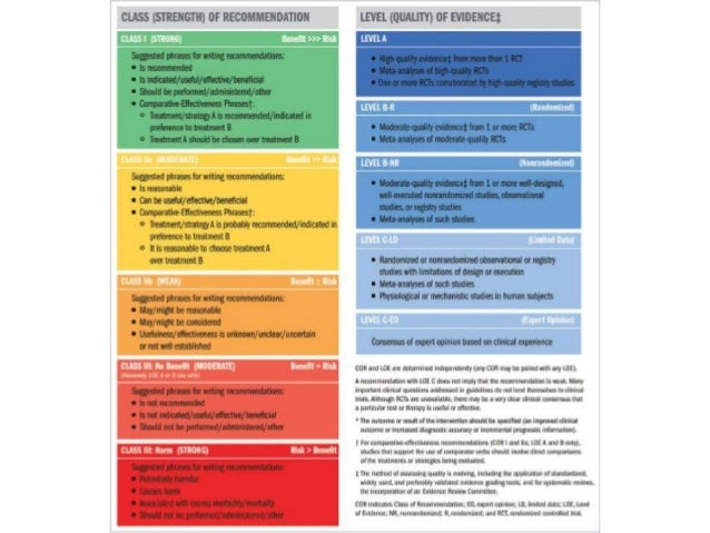 2018 Stroke Guidelines