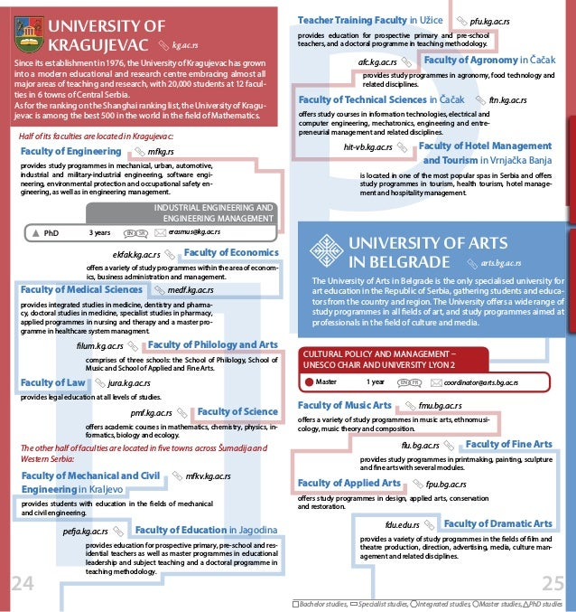 Study In Serbia 2018