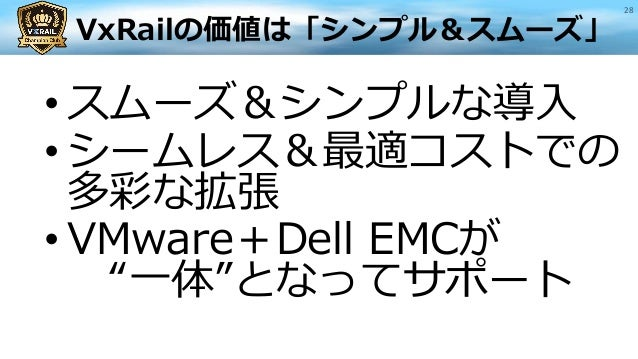 20180706_VxRailCC_ワークショップ編_NW