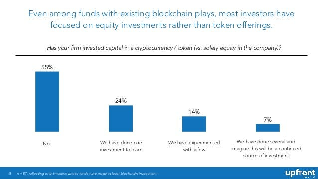 8 Even among funds with existing blockchain plays, most investors have focused on equity investments rather than token off...