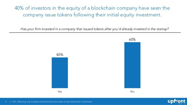 9 40% of investors in the equity of a blockchain company have seen the company issue tokens following their initial equity...