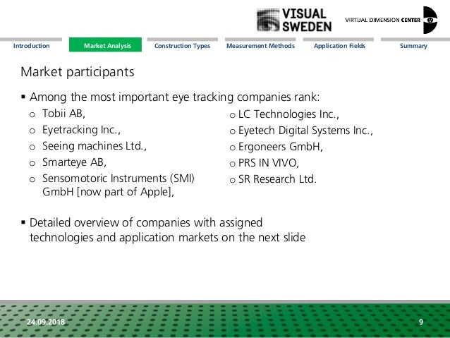 Eye Tracking Technologies  VDC-Whitepaper 9007ae37443ce
