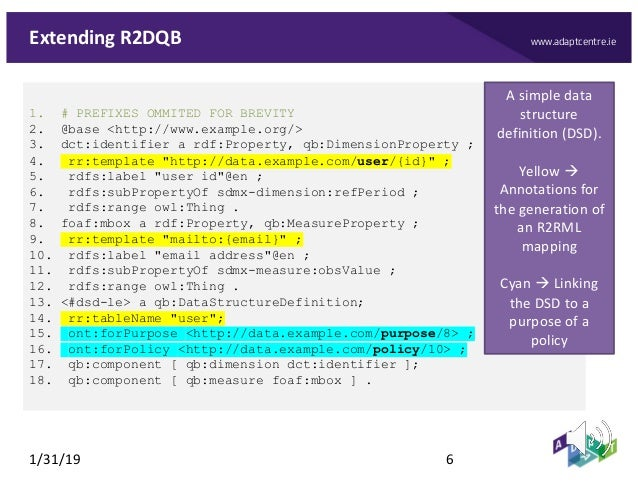 www.adaptcentre.ieExtending R2DQB 1. # PREFIXES OMMITED FOR BREVITY 2. @base <http://www.example.org/> 3. dct:identifier a...