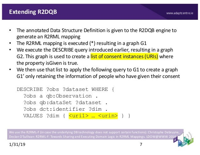www.adaptcentre.ieExtending R2DQB • The annotated Data Structure Definition is given to the R2DQB engine to generate an R2...