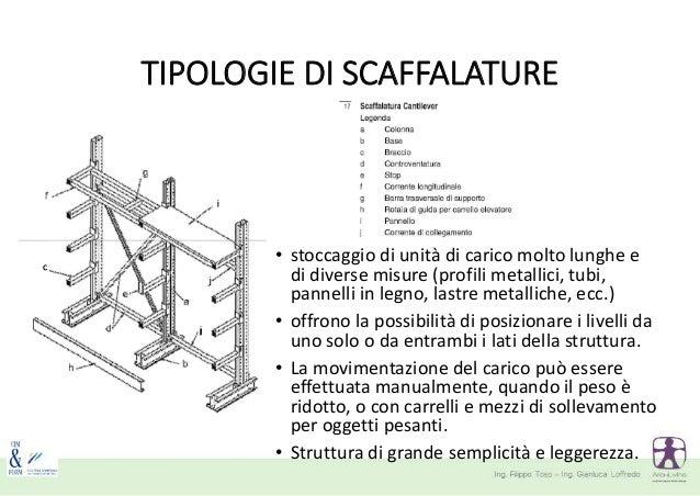 Scaffalature Metalliche Misure Standard.Sicurezza Delle Scaffalature Metalliche