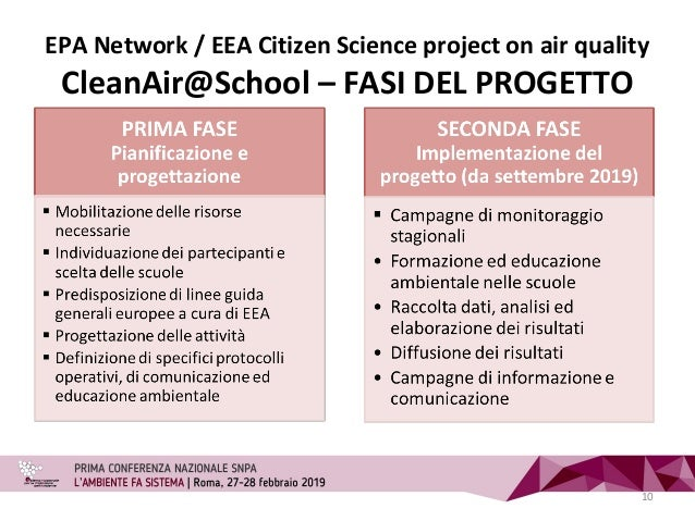 EPA Network / EEA Citizen Science project on air quality CleanAir@School – FASI DEL PROGETTO 10