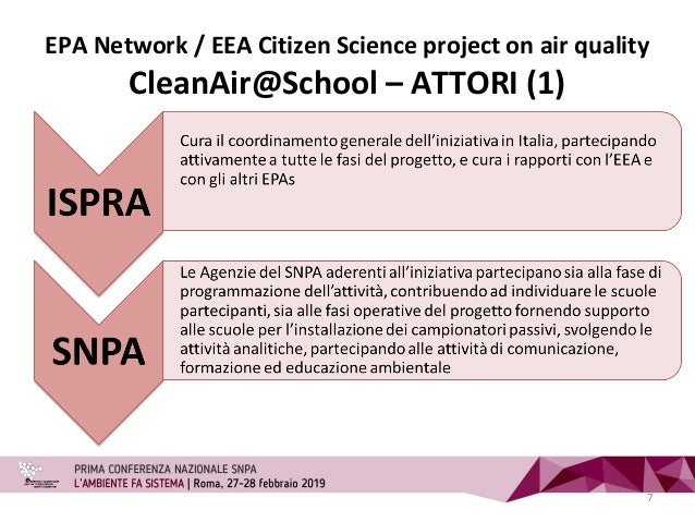 EPA Network / EEA Citizen Science project on air quality CleanAir@School – ATTORI (1) 7