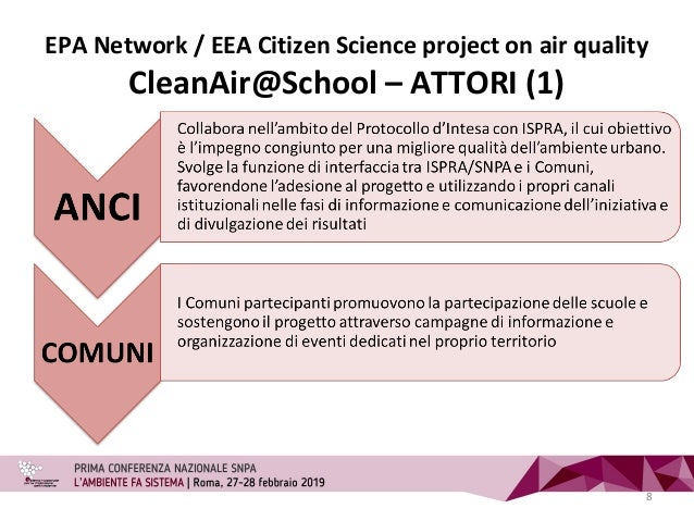 EPA Network / EEA Citizen Science project on air quality CleanAir@School – ATTORI (1) 8