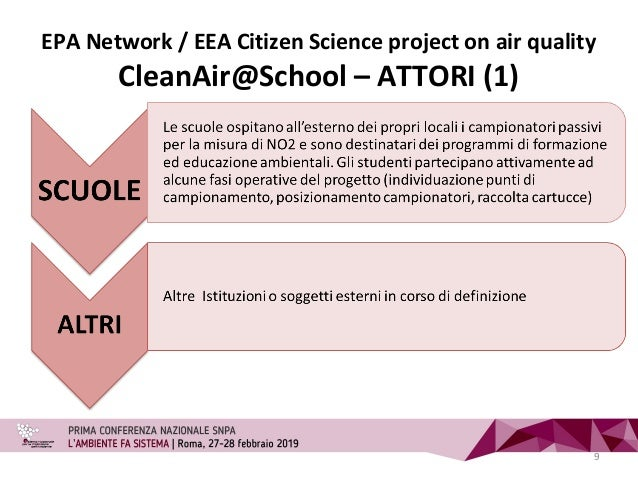 EPA Network / EEA Citizen Science project on air quality CleanAir@School – ATTORI (1) 9