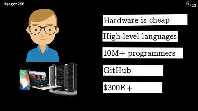 /23@yegor256 6 Slow & pricy hardware Average salaries Elite industry Lack of libraries Primitive languages Hardware is che...