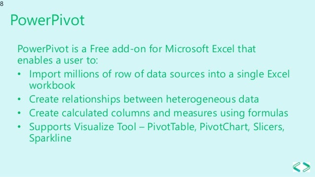 Building a Dashboard in an hour with Power Pivot and Power BI
