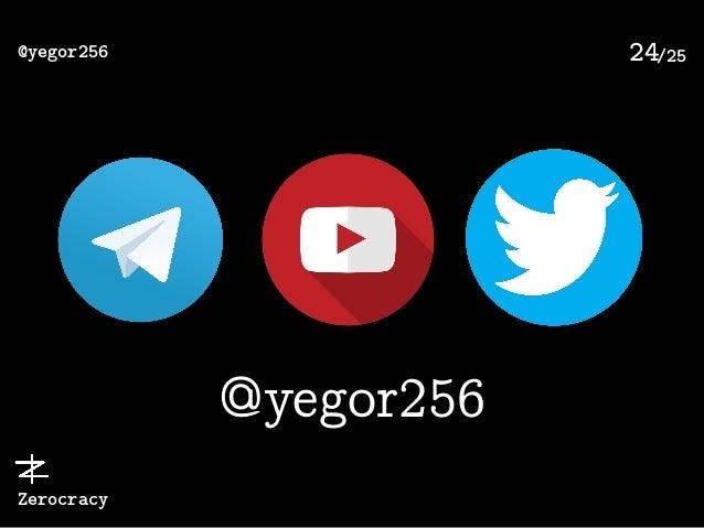 /25@yegor256 Zerocracy 24 @yegor256